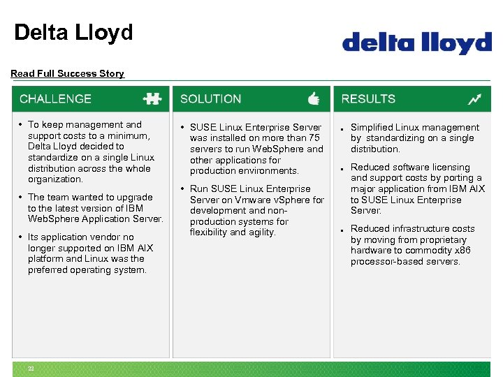 Delta Lloyd Read Full Success Story • To keep management and support costs to