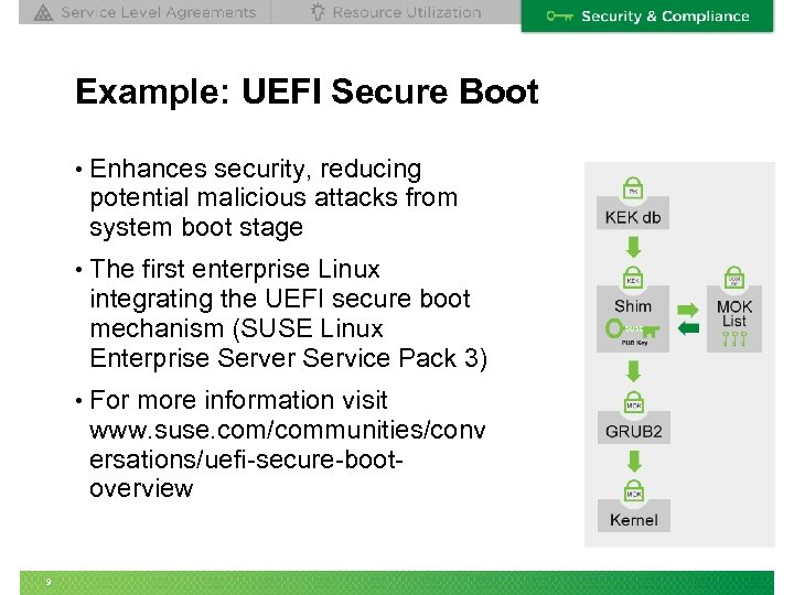 Example: UEFI Secure Boot • Enhances security, reducing potential malicious attacks from system boot