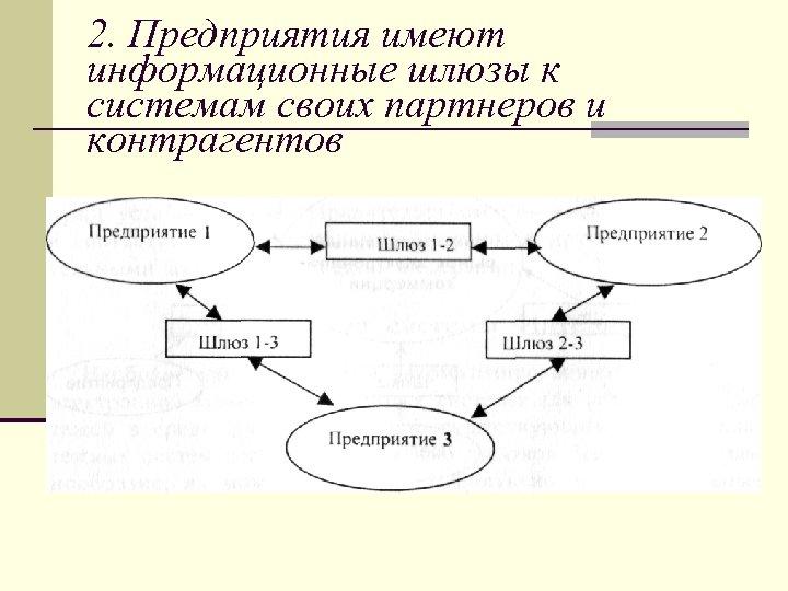 2. Предприятия имеют информационные шлюзы к системам своих партнеров и контрагентов