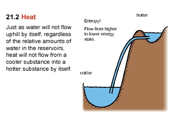21. 2 Heat Just as water will not flow uphill by itself, regardless of