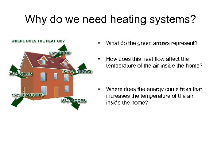Why do we need heating systems? • What do the green arrows represent? •