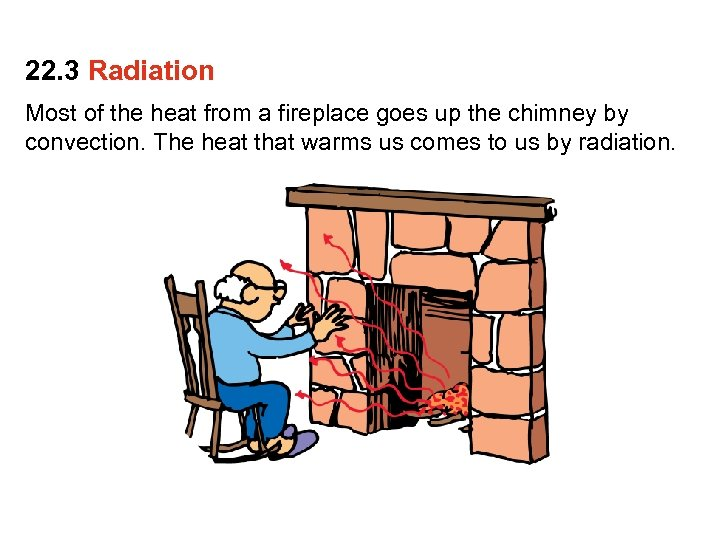 22. 3 Radiation Most of the heat from a fireplace goes up the chimney