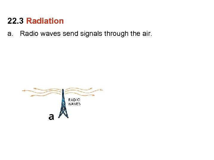 22. 3 Radiation a. Radio waves send signals through the air.