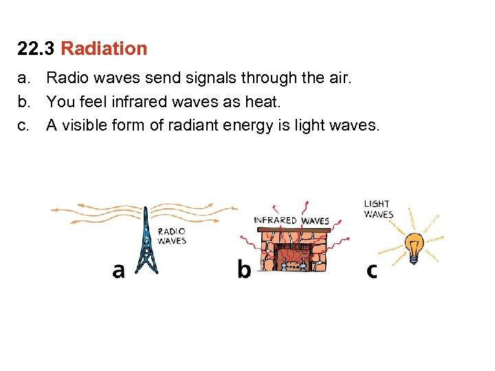 22. 3 Radiation a. Radio waves send signals through the air. b. You feel