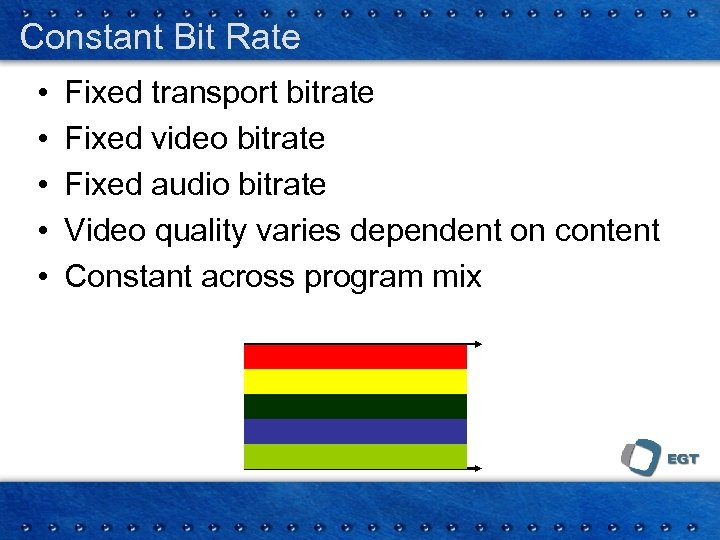 Constant Bit Rate • • • Fixed transport bitrate Fixed video bitrate Fixed audio
