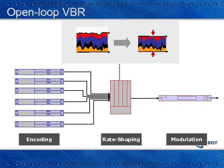 Open-loop VBR Encoding Rate-Shaping Modulation