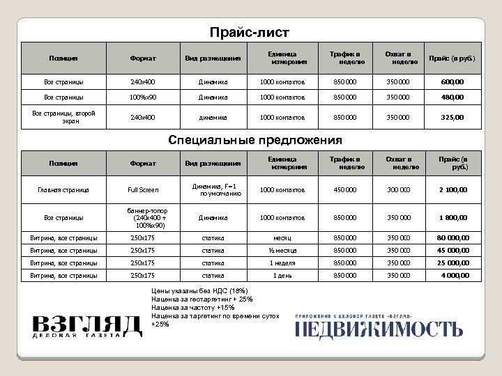 Прайс-лист Единица измерения Трафик в неделю Охват в неделю Позиция Формат Вид размещения Прайс