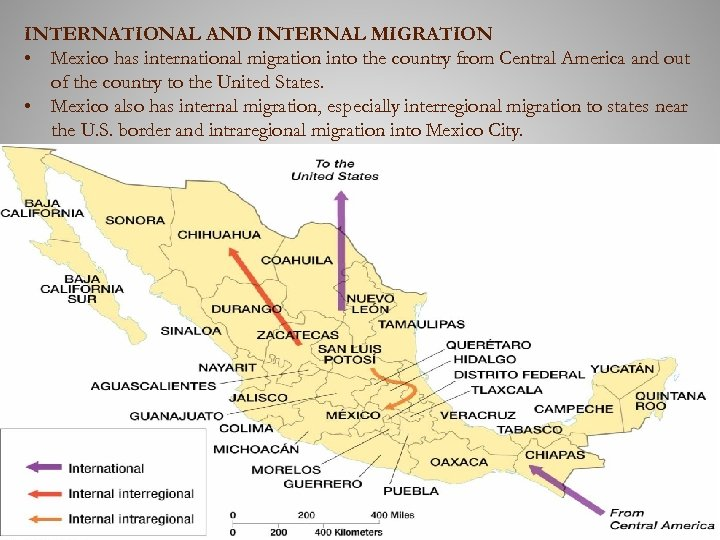 INTERNATIONAL AND INTERNAL MIGRATION • Mexico has international migration into the country from Central