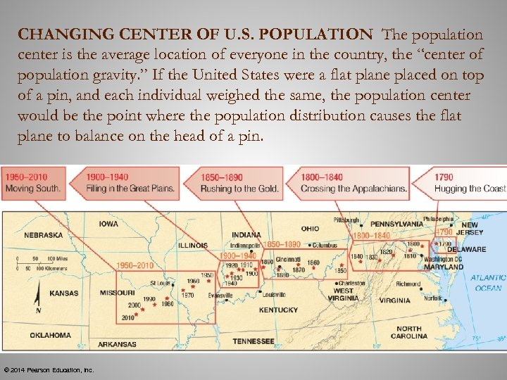 CHANGING CENTER OF U. S. POPULATIONThe population center is the average location of everyone