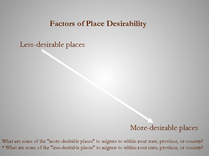 Factors of Place Desirability Less-desirable places More-desirable places What are some of the