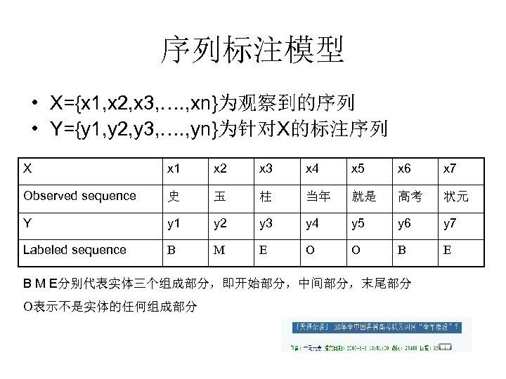 序列标注模型 • X={x 1, x 2, x 3, …. , xn}为观察到的序列 • Y={y 1,
