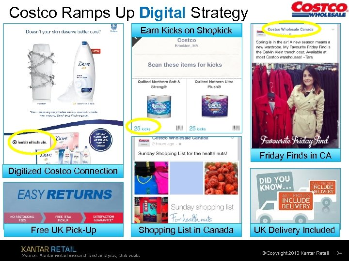 Costco Ramps Up Digital Strategy Earn Kicks on Shopkick Friday Finds in CA Digitized