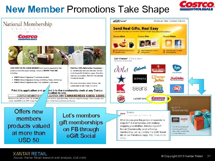 New Member Promotions Take Shape Offers new members products valued at more than USD