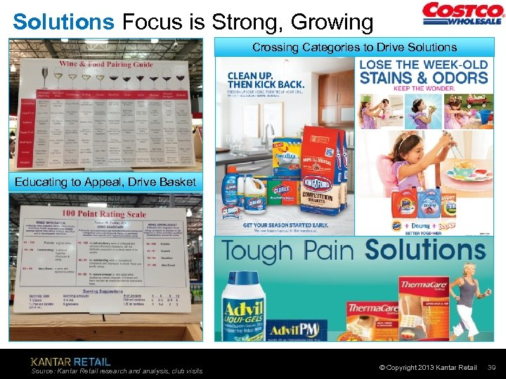 Solutions Focus is Strong, Growing Crossing Categories to Drive Solutions Educating to Appeal, Drive