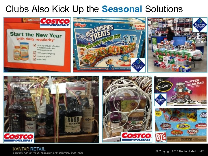 Clubs Also Kick Up the Seasonal Solutions Source: Kantar Retail research and analysis, club