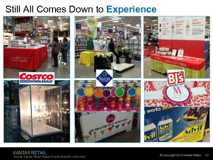 Still All Comes Down to Experience Source: Kantar Retail research and analysis, club visits