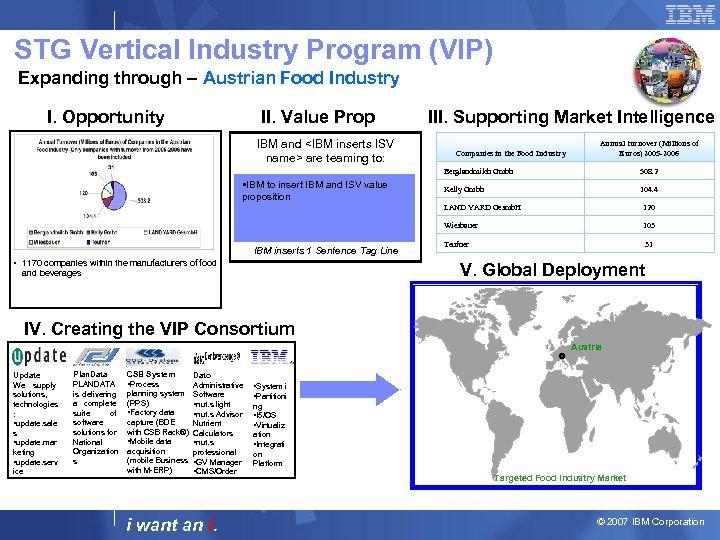 STG Vertical Industry Program (VIP) Expanding through – Austrian Food Industry I. Opportunity II.