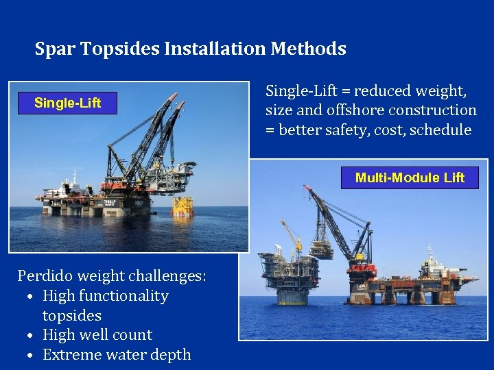 Spar Topsides Installation Methods Single-Lift = reduced weight, size and offshore construction = better