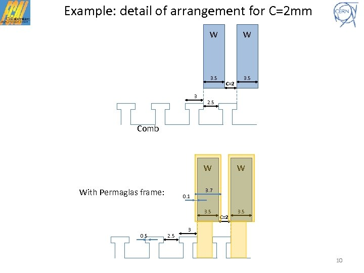 Example: detail of arrangement for C=2 mm W 3. 5 3 W C=2 3.