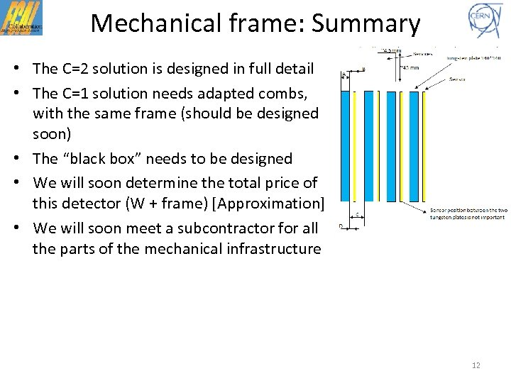 Mechanical frame: Summary • The C=2 solution is designed in full detail • The