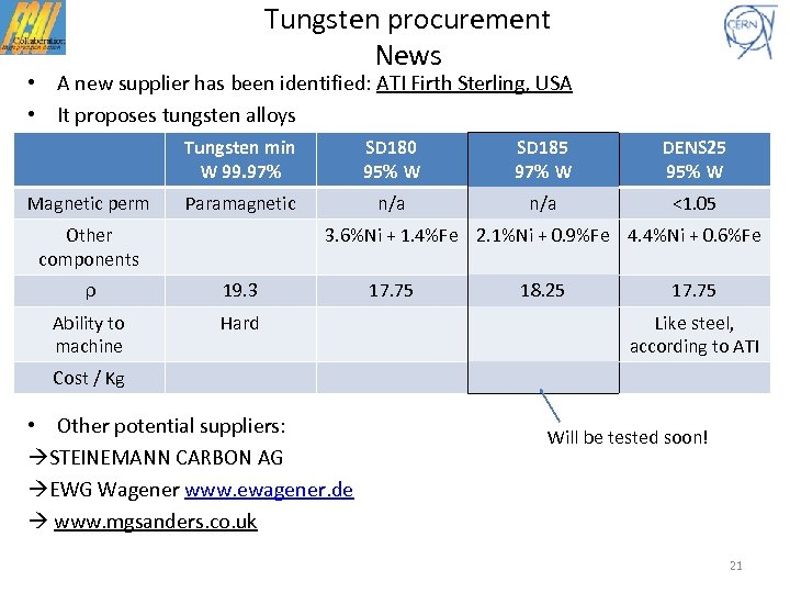 Tungsten procurement News • A new supplier has been identified: ATI Firth Sterling, USA