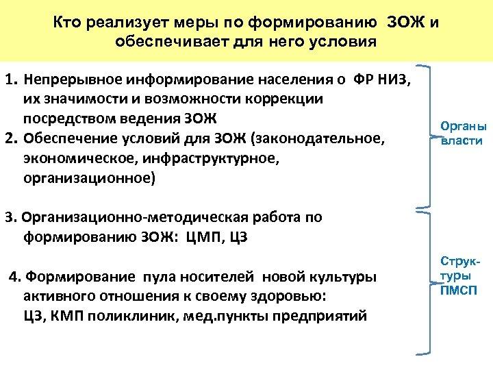 Кто реализует меры по формированию ЗОЖ и обеспечивает для него условия 1. Непрерывное информирование