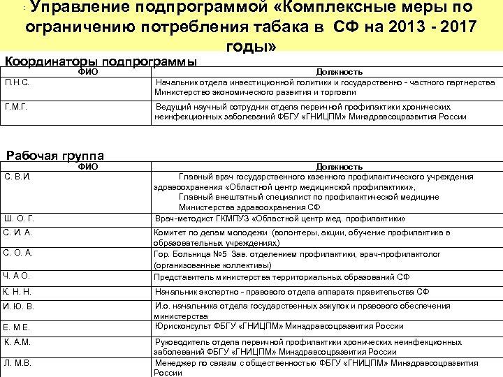 Управление подпрограммой «Комплексные меры по ограничению потребления табака в СФ на 2013 - 2017