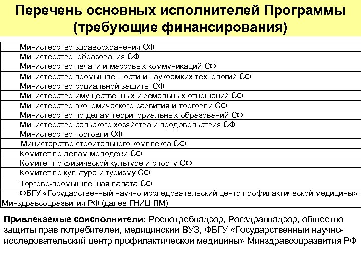 Перечень основных исполнителей Программы (требующие финансирования) Министерство здравоохранения СФ Министерство образования СФ Министерство печати