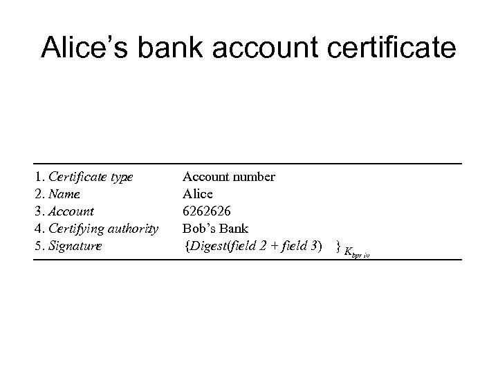 Alice's bank account certificate 1. Certificate type : 2. Name : 3. Account :