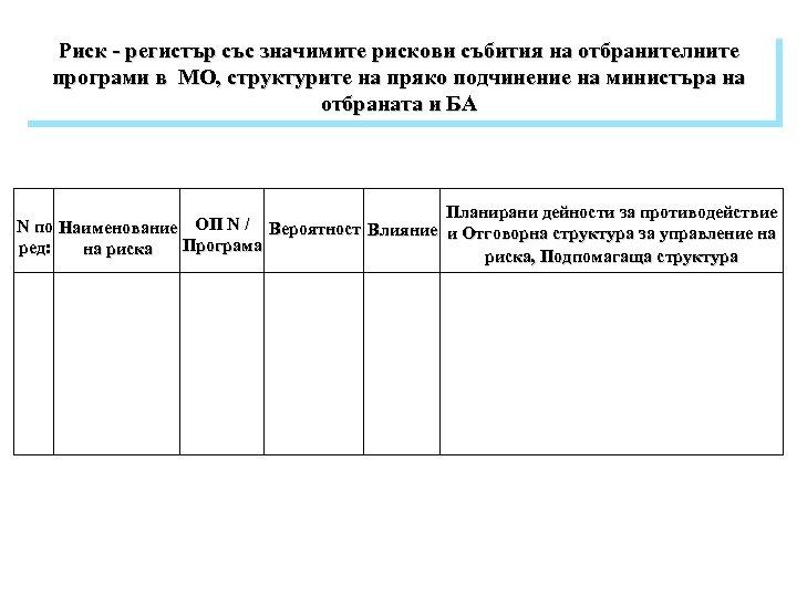 Риск - регистър със значимите рискови събития на отбранителните програми в МО, структурите на