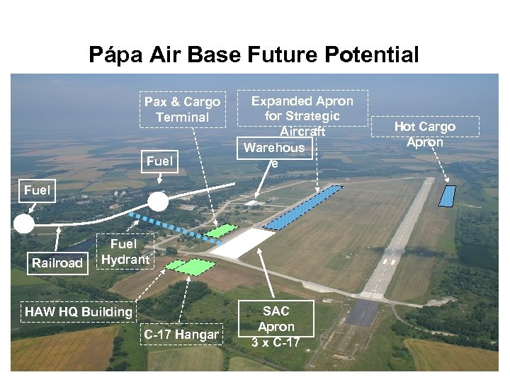 Pápa Air Base Future Potential Pax & Cargo Terminal Fuel Expanded Apron for Strategic