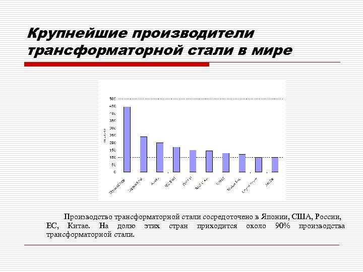 Крупнейшие производители трансформаторной стали в мире Производство трансформаторной стали сосредоточено в Японии, США, России,