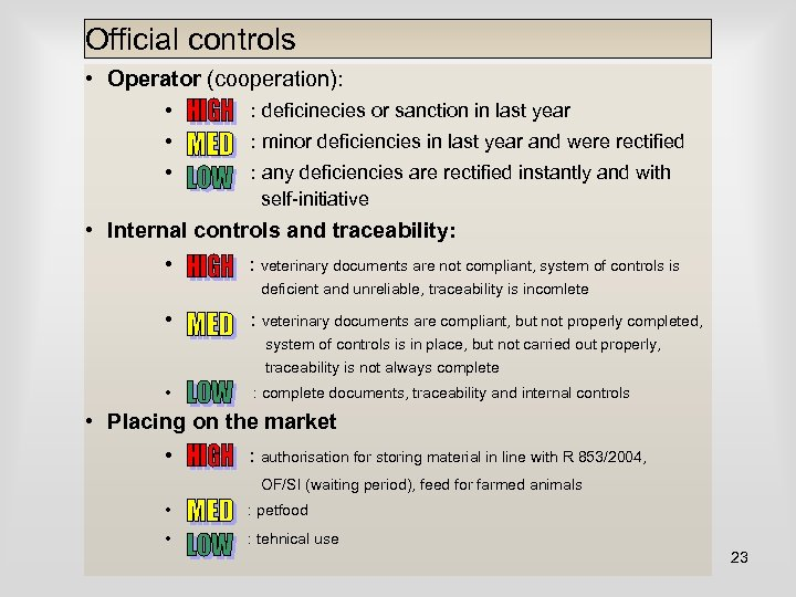 Official controls • Operator (cooperation): • : deficinecies or sanction in last year •