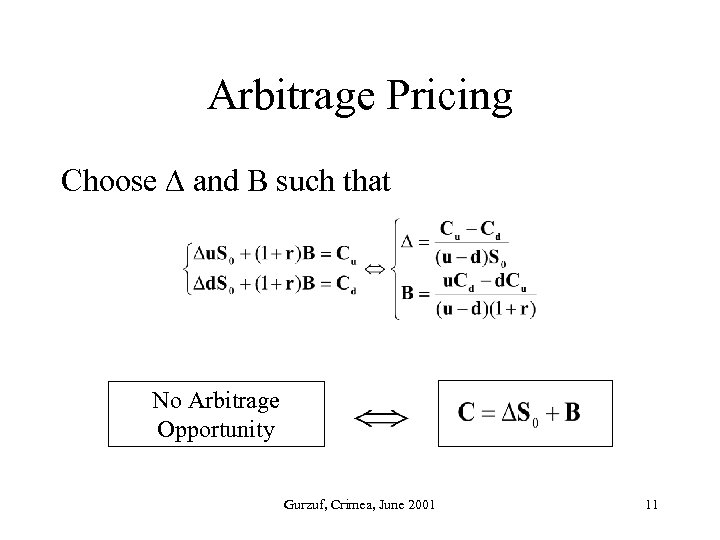 Arbitrage Pricing Choose and B such that No Arbitrage Opportunity Gurzuf, Crimea, June 2001
