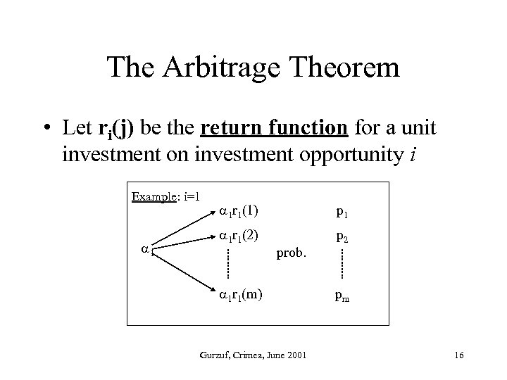 The Arbitrage Theorem • Let ri(j) be the return function for a unit investment