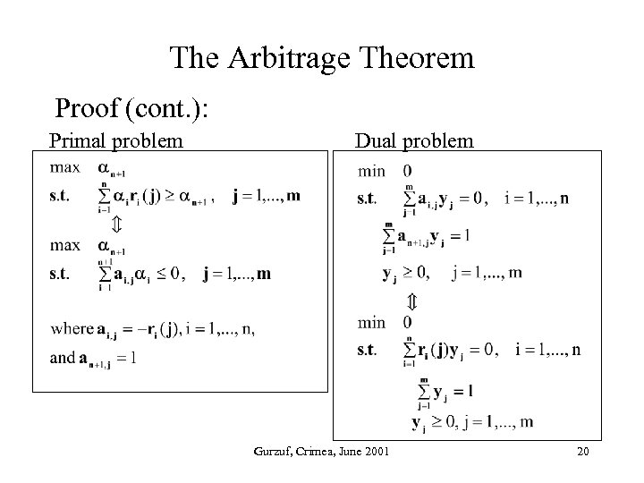 The Arbitrage Theorem Proof (cont. ): Primal problem Dual problem Gurzuf, Crimea, June 2001