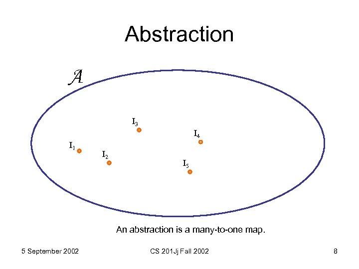 Abstraction A I 3 I 4 I 1 I 2 I 5 An abstraction