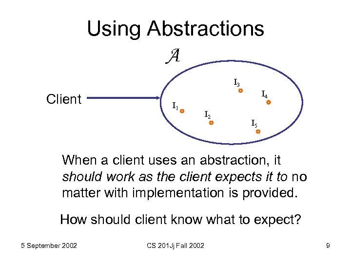 Using Abstractions A I 3 Client I 4 I 1 I 2 I 5