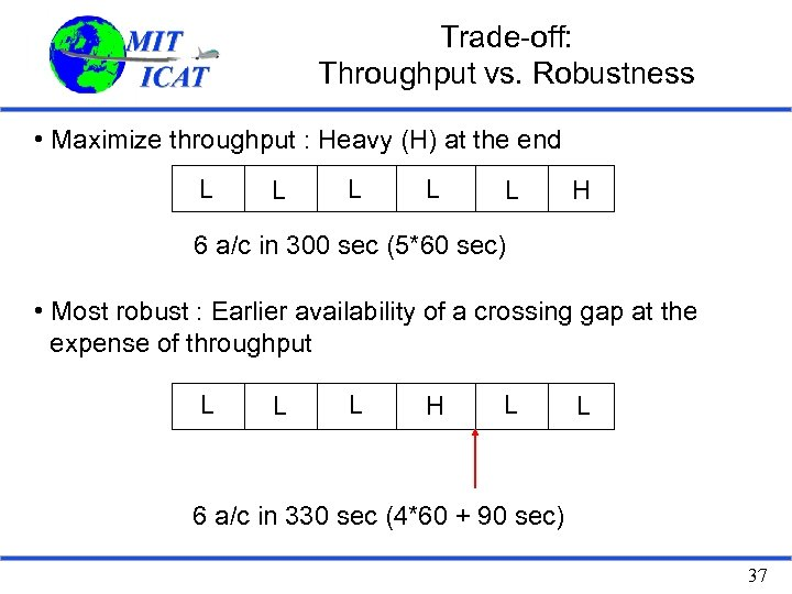 Trade-off: Throughput vs. Robustness • Maximize throughput : Heavy (H) at the end L