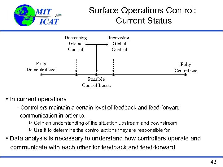 Surface Operations Control: Current Status Decreasing Global Control Fully De-centralized * * Increasing Global