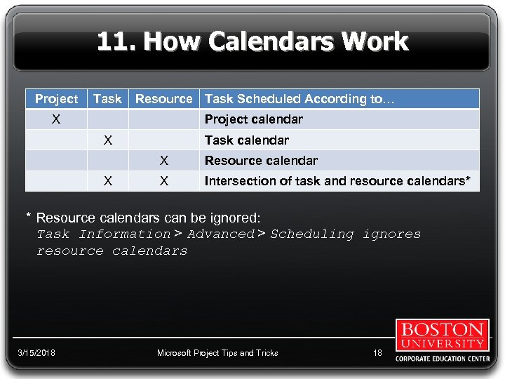 11. How Calendars Work Project Task Resource Task Scheduled According to… X Project calendar