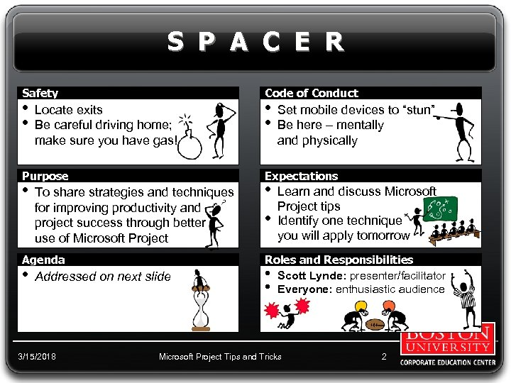 S P A C E R Code of Conduct Safety • • Locate exits