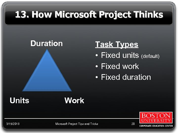 13. How Microsoft Project Thinks Duration Units 3/15/2018 Task Types • Fixed units (default)