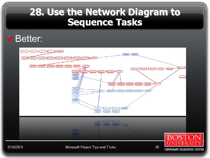28. Use the Network Diagram to Sequence Tasks Better: 3/15/2018 Microsoft Project Tips and
