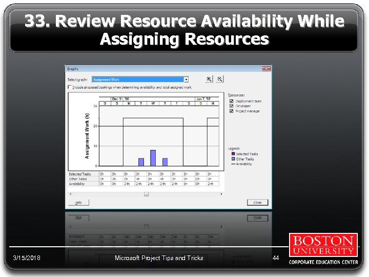 33. Review Resource Availability While Assigning Resources 3/15/2018 Microsoft Project Tips and Tricks 44