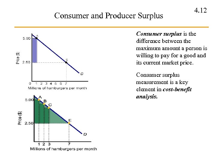 Consumer and Producer Surplus 4. 12 Consumer surplus is the difference between the maximum