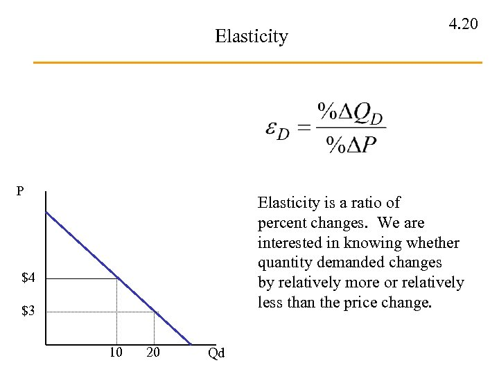 Elasticity P 4. 20 Elasticity is a ratio of percent changes. We are interested