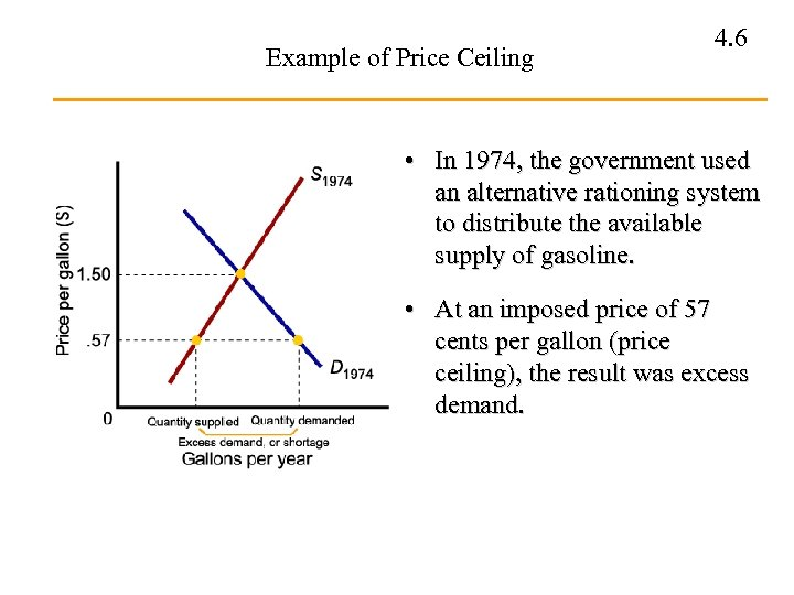 Example of Price Ceiling 4. 6 • In 1974, the government used an alternative
