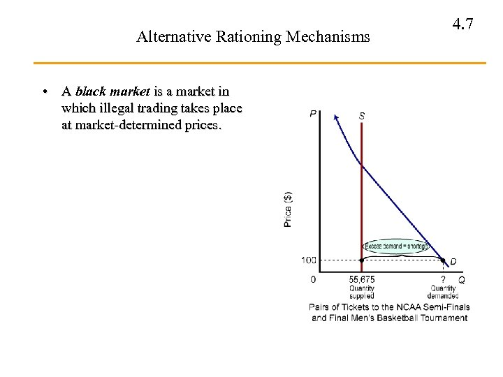 Alternative Rationing Mechanisms • A black market is a market in which illegal trading