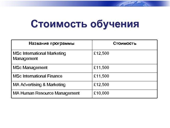 Стоимость обучения Название программы Стоимость MSc International Marketing Management £ 12, 500 MSc Management